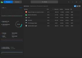 Captura de pantalla deepin system monitor 20210413091304